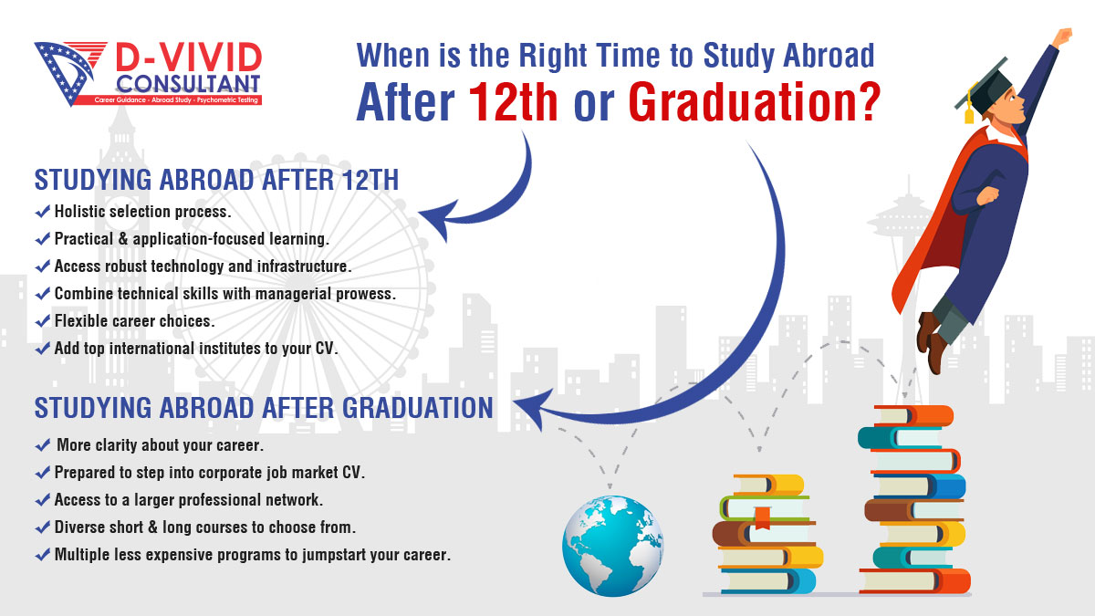 When is the Right Time to Study Abroad – After 12th or Graduation?